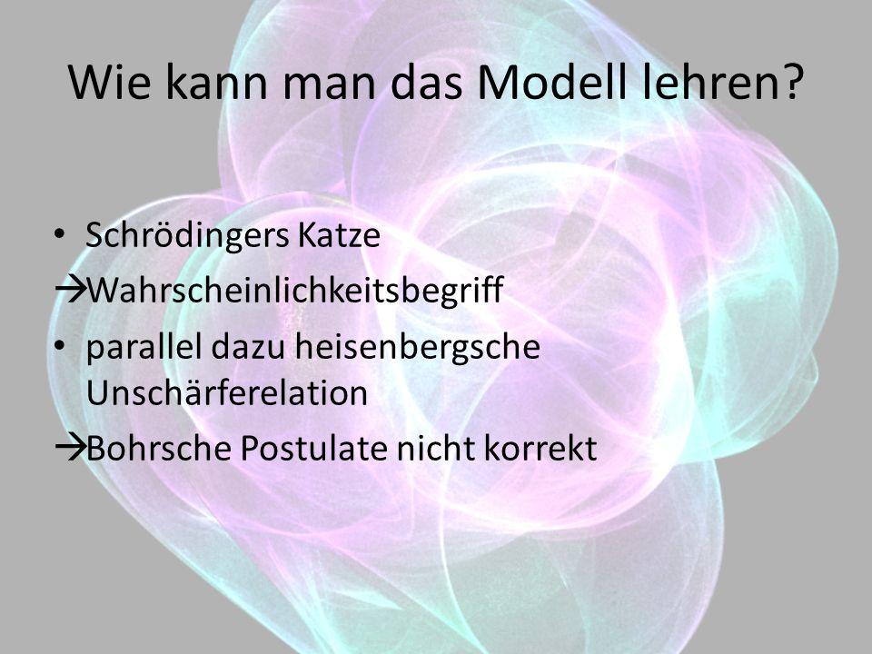Wie kann man das Modell lehren? Schrödingers Katze Wahrscheinlichkeitsbegriff parallel dazu heisenbergsche Unschärferelation Bohrsche Postulate nicht