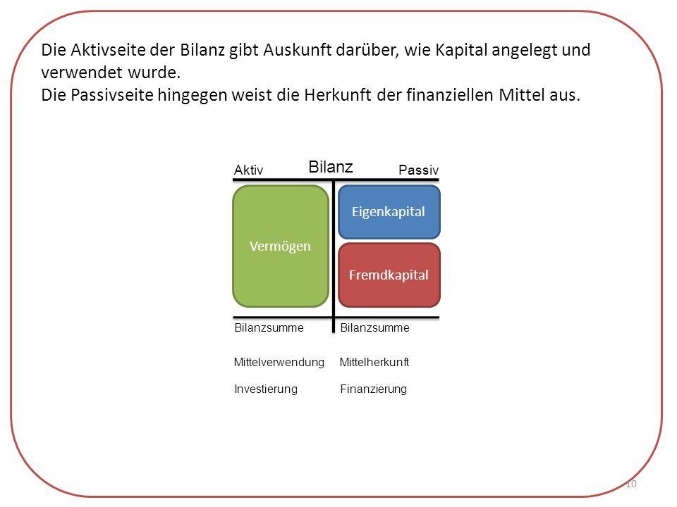 Die Aktivseite der Bilanz gibt Auskunft darüber, wie Kapital angelegt und verwendet wurde. Die Passivseite hingegen weist die Herkunft der finanzielle