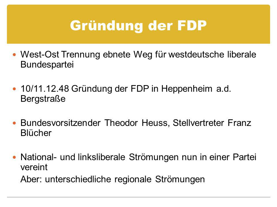 Gründung der FDP West-Ost Trennung ebnete Weg für westdeutsche liberale Bundespartei 10/11.12.48 Gründung der FDP in Heppenheim a.d. Bergstraße Bundes