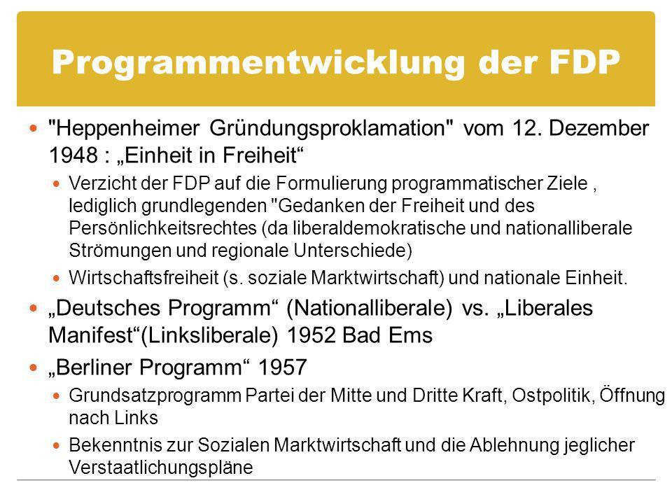 Programmentwicklung der FDP Heppenheimer Gründungsproklamation vom 12.