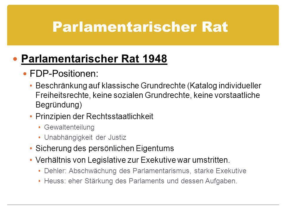 Parlamentarischer Rat Parlamentarischer Rat 1948 FDP-Positionen: Beschränkung auf klassische Grundrechte (Katalog individueller Freiheitsrechte, keine sozialen Grundrechte, keine vorstaatliche Begründung) Prinzipien der Rechtsstaatlichkeit Gewaltenteilung Unabhängigkeit der Justiz Sicherung des persönlichen Eigentums Verhältnis von Legislative zur Exekutive war umstritten.