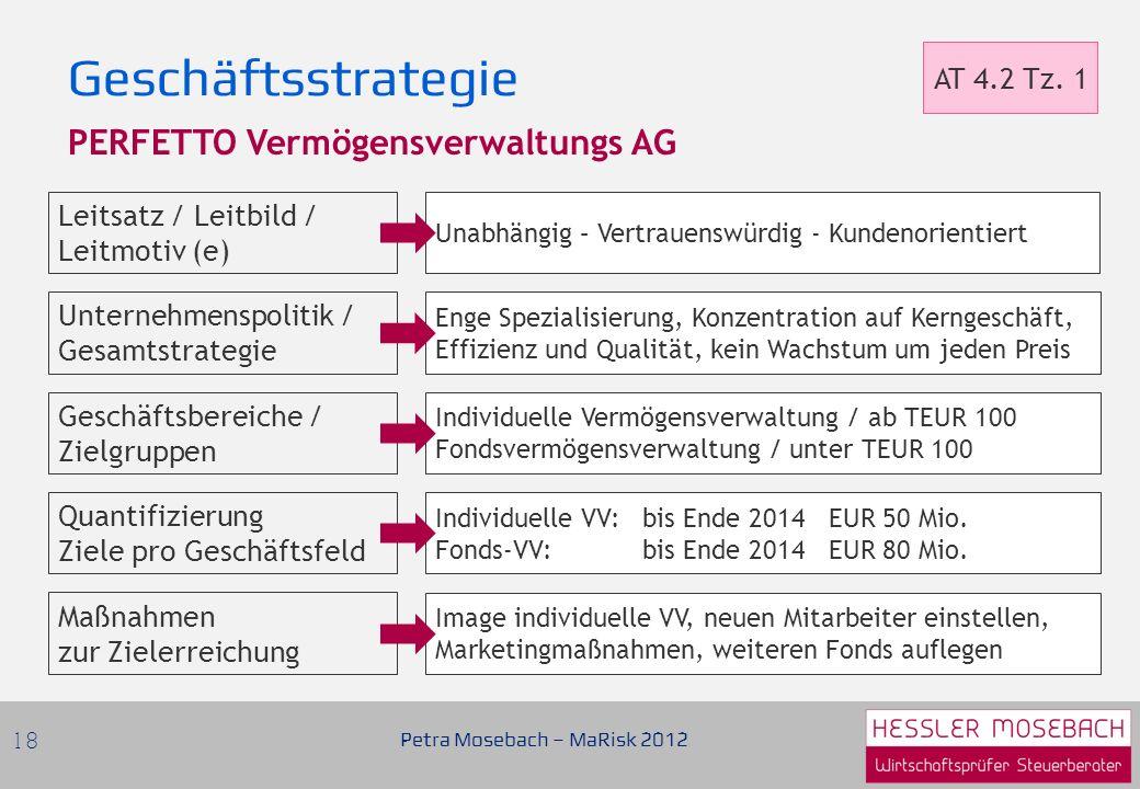 Geschäftsstrategie PERFETTO Vermögensverwaltungs AG Petra Mosebach – MaRisk 2012 18 AT 4.2 Tz.