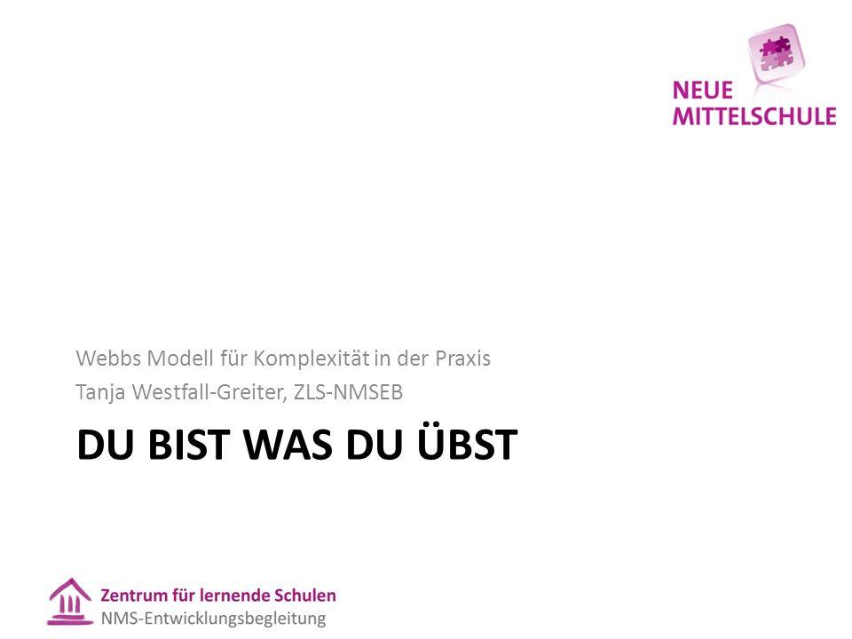 DU BIST WAS DU ÜBST Webbs Modell für Komplexität in der Praxis Tanja Westfall-Greiter, ZLS-NMSEB