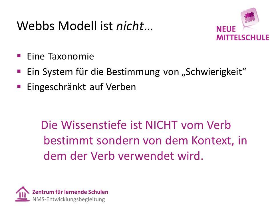 Webbs Modell ist nicht… Eine Taxonomie Ein System für die Bestimmung von Schwierigkeit Eingeschränkt auf Verben Die Wissenstiefe ist NICHT vom Verb bestimmt sondern von dem Kontext, in dem der Verb verwendet wird.