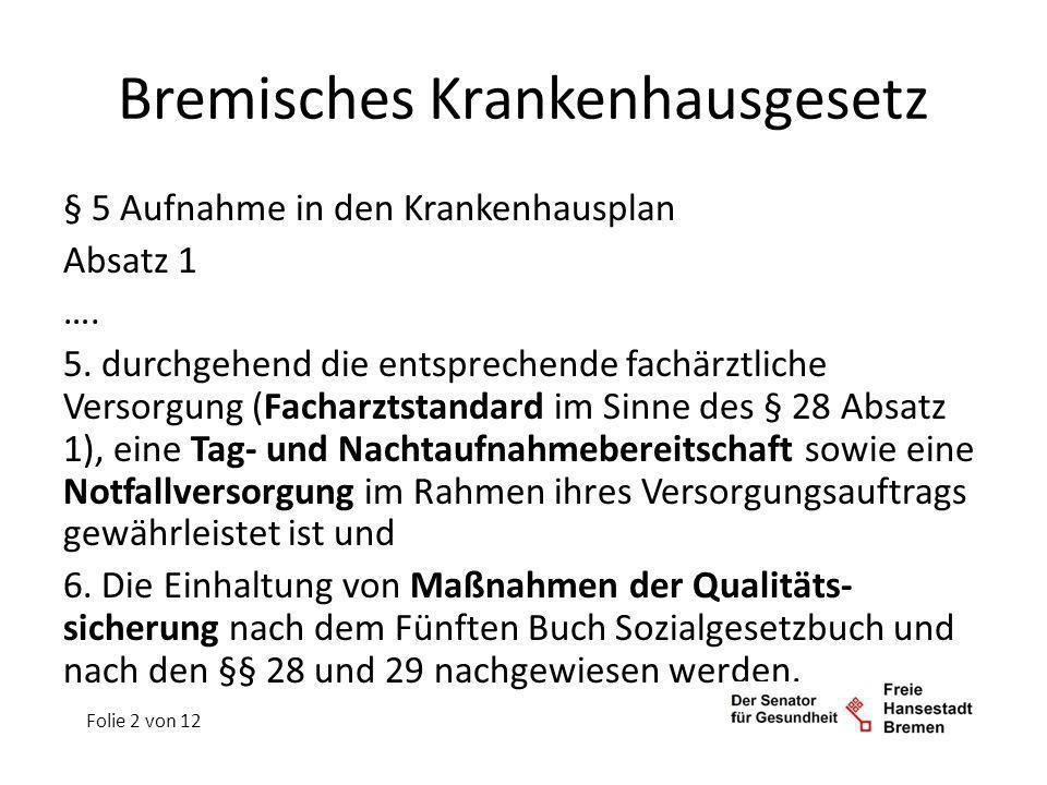 Bremisches Krankenhausgesetz § 5 Aufnahme in den Krankenhausplan Absatz 1 …. 5. durchgehend die entsprechende fachärztliche Versorgung (Facharztstanda