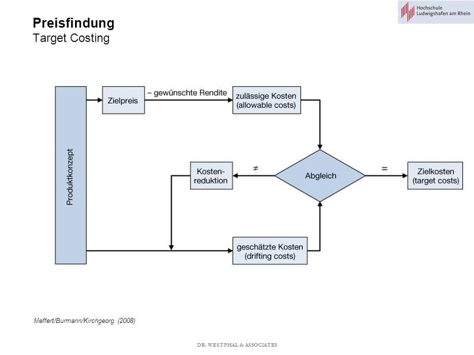 Preisfindung Target Costing Meffert/Burmann/Kirchgeorg (2008) DR. WESTPHAL & ASSOCIATES