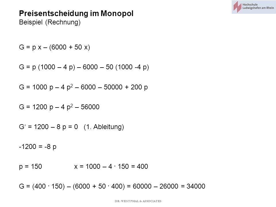 Preisentscheidung im Monopol Beispiel (Rechnung) G = p x – (6000 + 50 x) G = p (1000 – 4 p) – 6000 – 50 (1000 -4 p) G = 1000 p – 4 p 2 – 6000 – 50000 + 200 p G = 1200 p – 4 p 2 – 56000 G = 1200 – 8 p = 0 (1.
