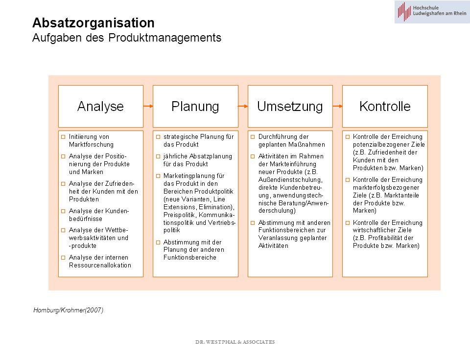 Absatzorganisation Aufgaben des Produktmanagements Homburg/Krohmer(2007) DR. WESTPHAL & ASSOCIATES
