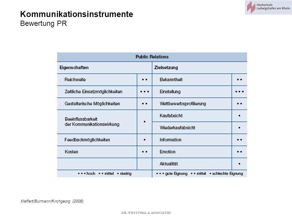 Kommunikationsinstrumente Bewertung PR Meffert/Burmann/Kirchgeorg (2008) DR. WESTPHAL & ASSOCIATES