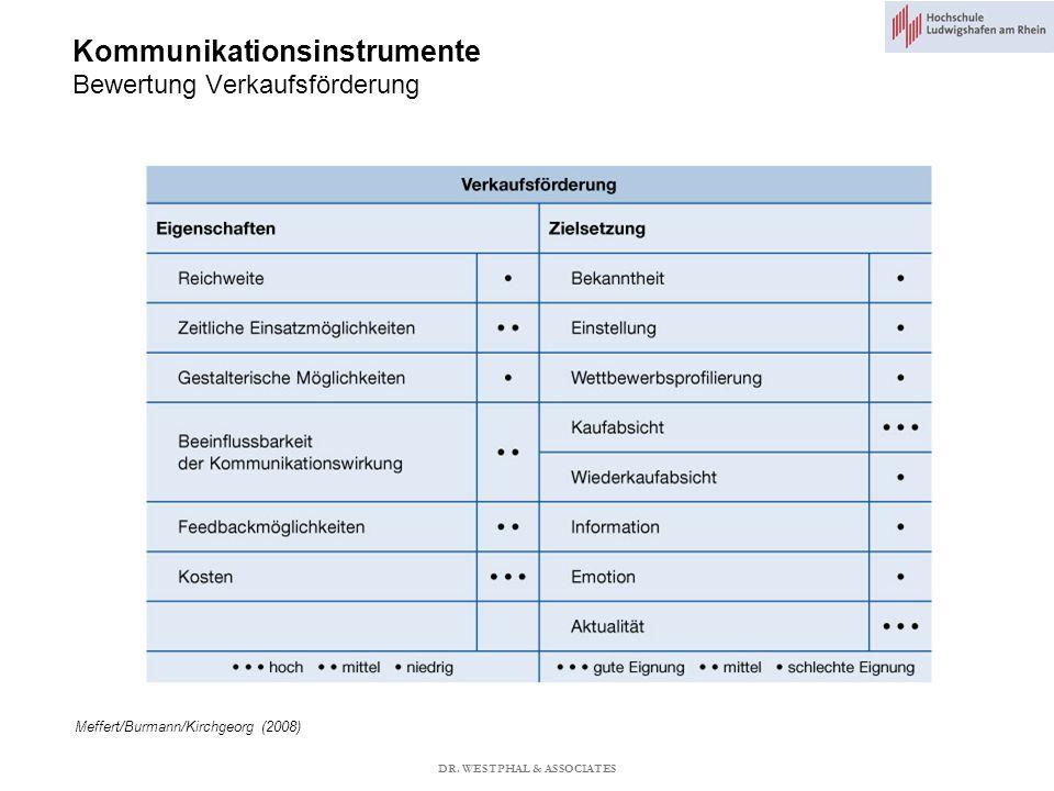 Kommunikationsinstrumente Bewertung Verkaufsförderung Meffert/Burmann/Kirchgeorg (2008) DR.