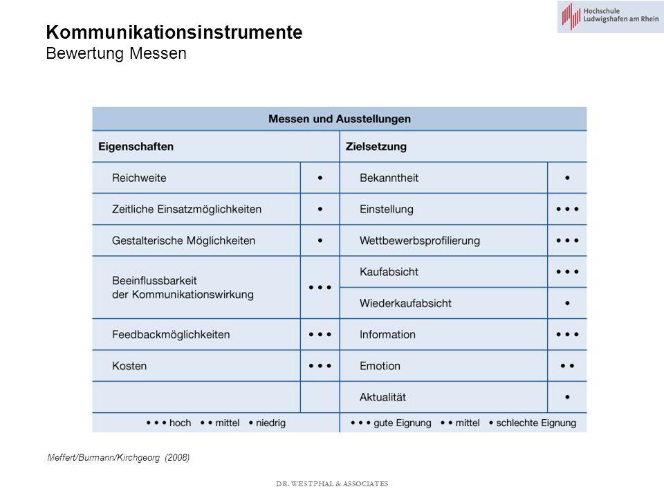 Kommunikationsinstrumente Bewertung Messen Meffert/Burmann/Kirchgeorg (2008) DR.