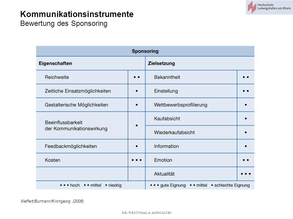 Kommunikationsinstrumente Bewertung des Sponsoring Meffert/Burmann/Kirchgeorg (2008) DR.