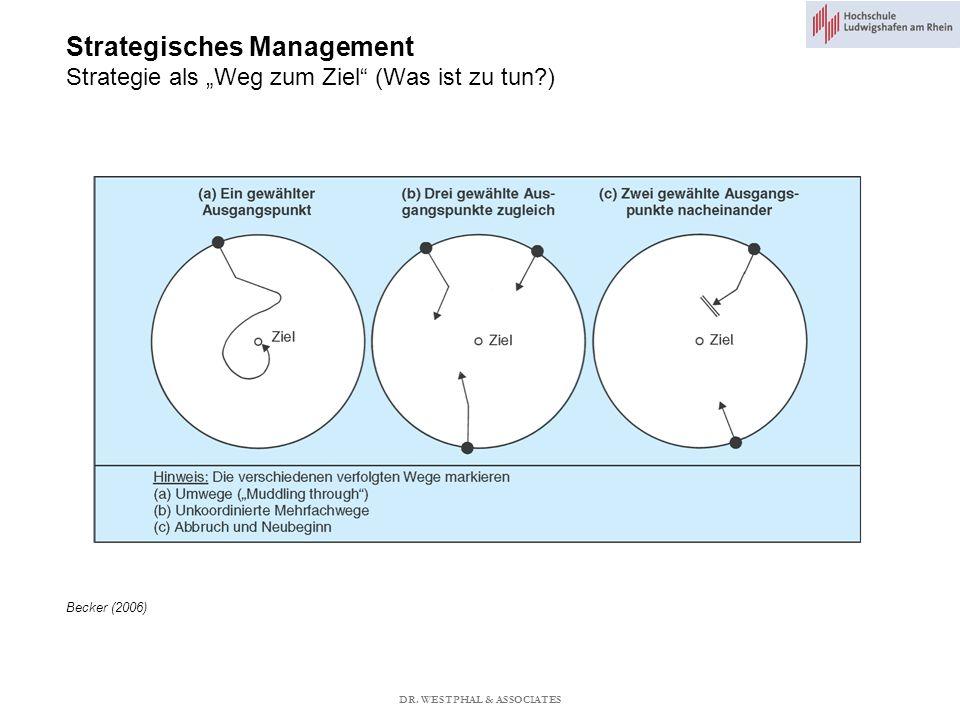 Strategisches Management Strategie als Weg zum Ziel (Was ist zu tun?) Becker (2006) DR.