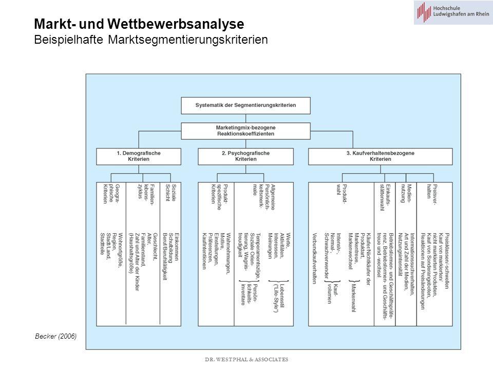 Markt- und Wettbewerbsanalyse Beispielhafte Marktsegmentierungskriterien Becker (2006) DR.