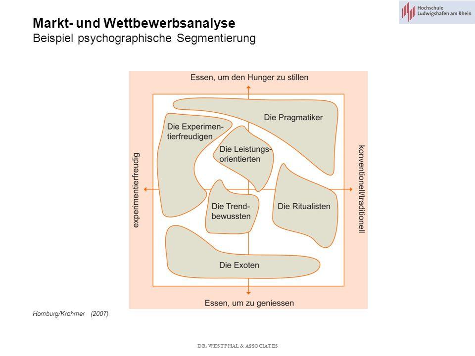 Markt- und Wettbewerbsanalyse Beispiel psychographische Segmentierung Homburg/Krohmer (2007) DR.
