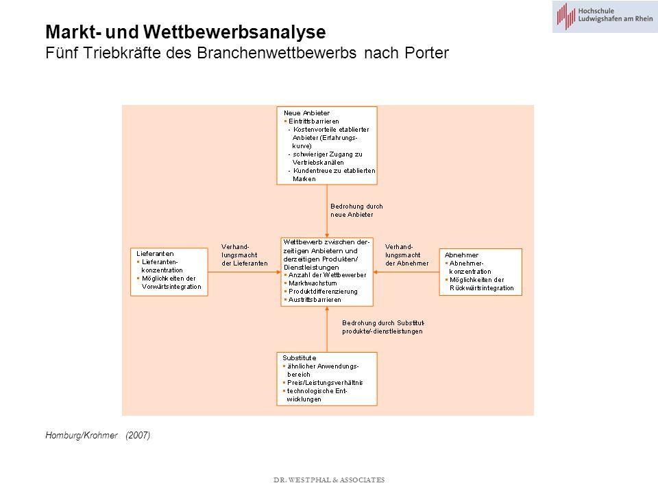 Markt- und Wettbewerbsanalyse Fünf Triebkräfte des Branchenwettbewerbs nach Porter Homburg/Krohmer (2007) DR.