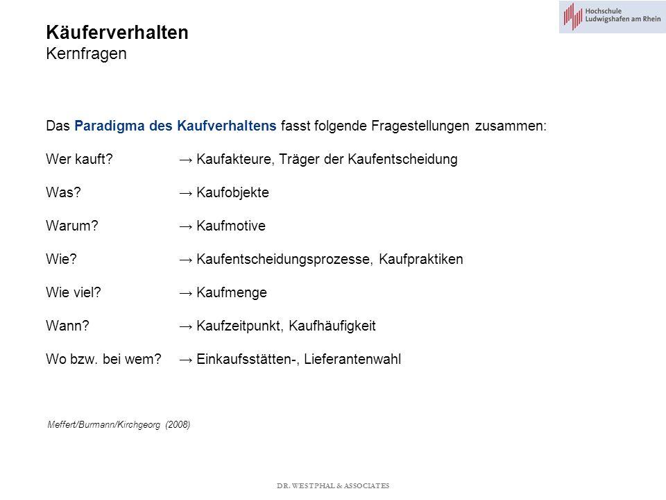Käuferverhalten Kernfragen Meffert/Burmann/Kirchgeorg (2008) Das Paradigma des Kaufverhaltens fasst folgende Fragestellungen zusammen: Wer kauft.