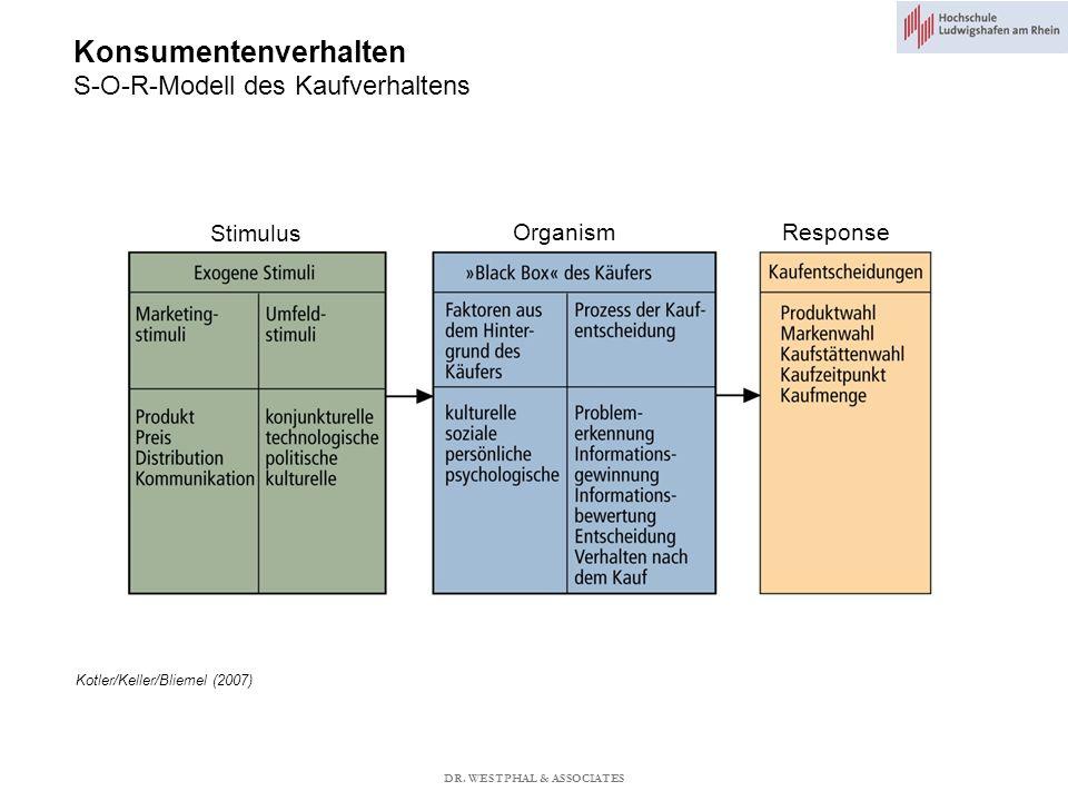 Konsumentenverhalten S-O-R-Modell des Kaufverhaltens Kotler/Keller/Bliemel (2007) Stimulus OrganismResponse DR.