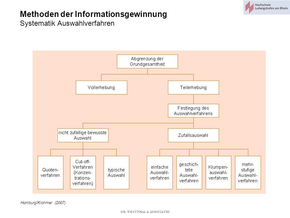 Methoden der Informationsgewinnung Systematik Auswahlverfahren Homburg/Krohmer (2007) DR.