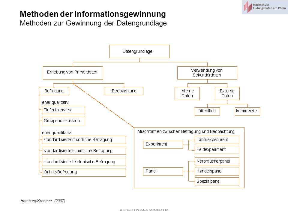 Methoden der Informationsgewinnung Methoden zur Gewinnung der Datengrundlage Homburg/Krohmer (2007) DR.
