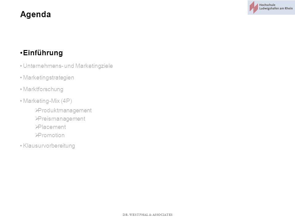Marketingplan Elemente eines Marketingplans (VI) VI.