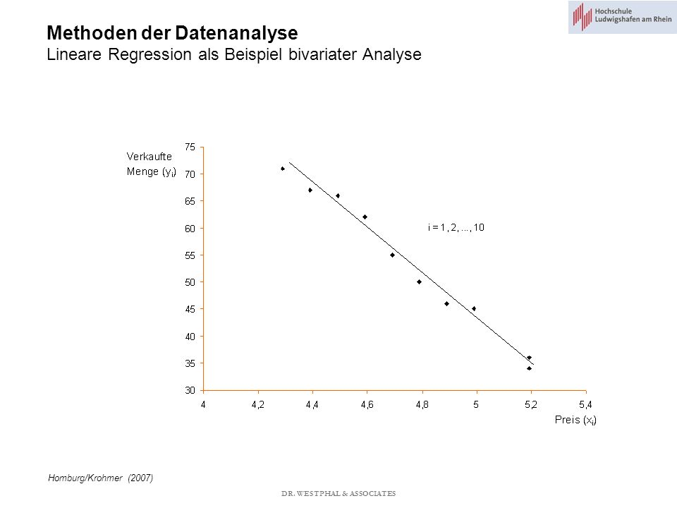 Homburg/Krohmer (2007) Methoden der Datenanalyse Lineare Regression als Beispiel bivariater Analyse DR. WESTPHAL & ASSOCIATES