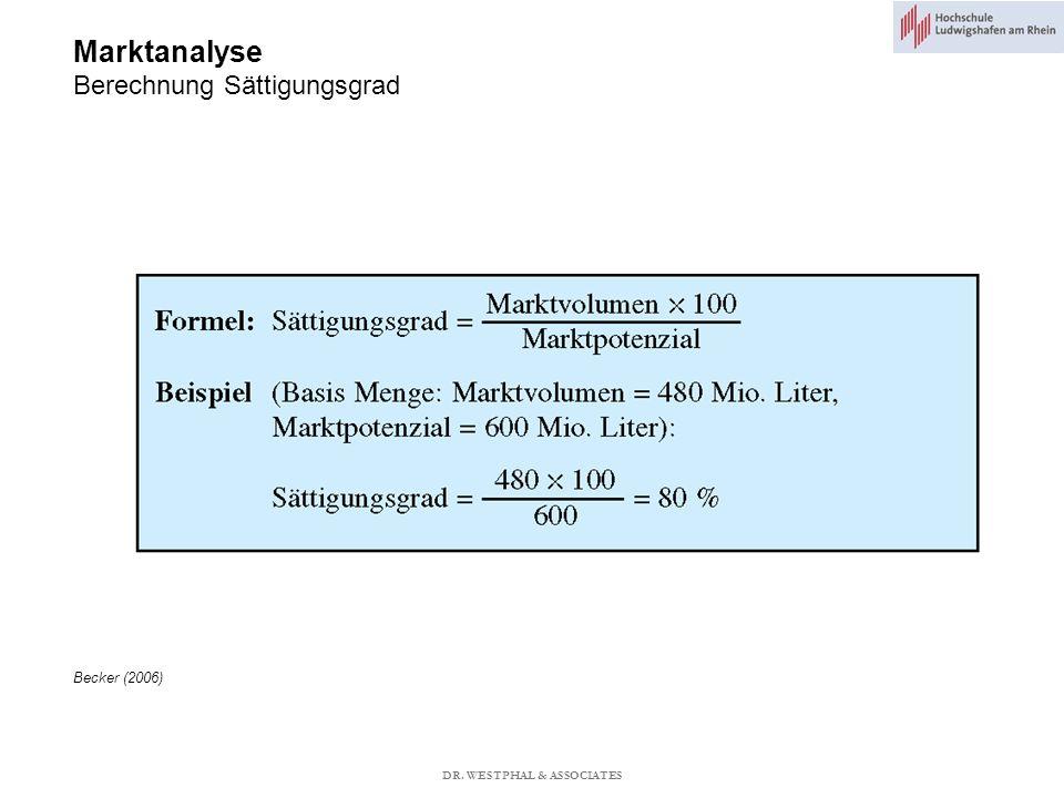 Marktanalyse Berechnung Sättigungsgrad Becker (2006) DR. WESTPHAL & ASSOCIATES