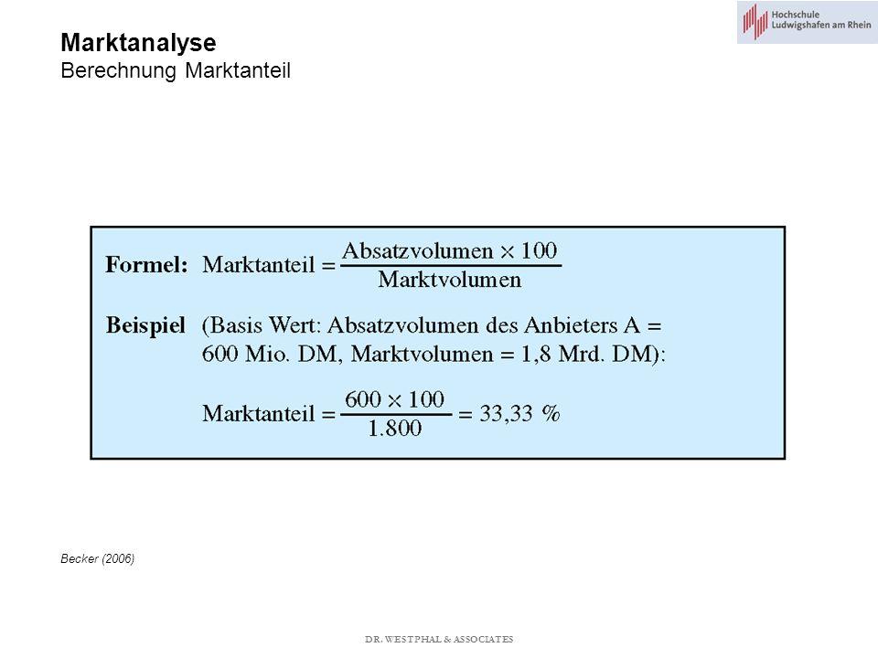 Marktanalyse Berechnung Marktanteil Becker (2006) DR. WESTPHAL & ASSOCIATES