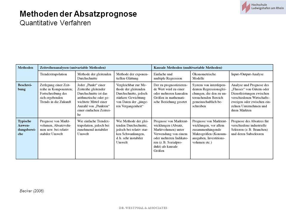 Methoden der Absatzprognose Quantitative Verfahren Becker (2006) DR. WESTPHAL & ASSOCIATES