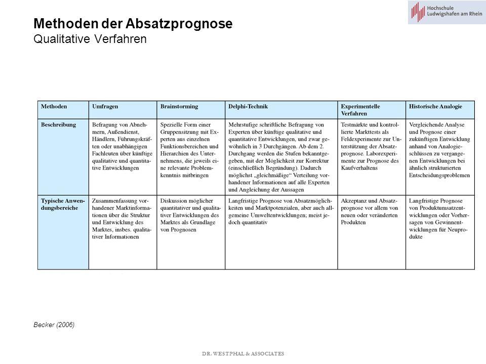 Methoden der Absatzprognose Qualitative Verfahren Becker (2006) DR. WESTPHAL & ASSOCIATES