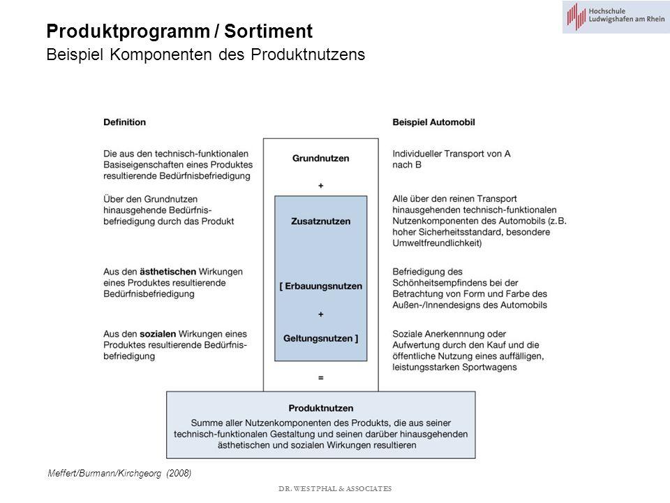 Produktprogramm / Sortiment Beispiel Komponenten des Produktnutzens Meffert/Burmann/Kirchgeorg (2008) DR.