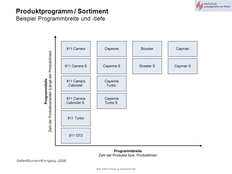 Produktprogramm / Sortiment Beispiel Programmbreite und -tiefe Meffert/Burmann/Kirchgeorg (2008) DR.