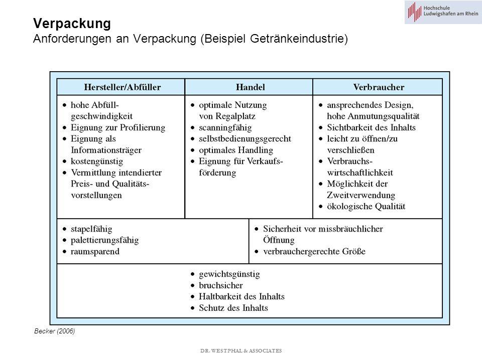 Verpackung Anforderungen an Verpackung (Beispiel Getränkeindustrie) Becker (2006) DR.