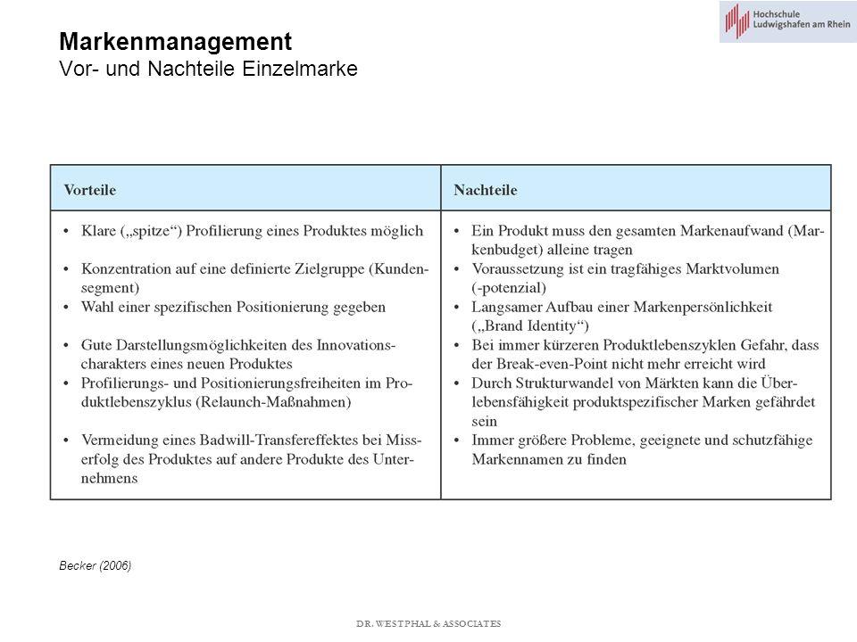 Markenmanagement Vor- und Nachteile Einzelmarke Becker (2006) DR. WESTPHAL & ASSOCIATES