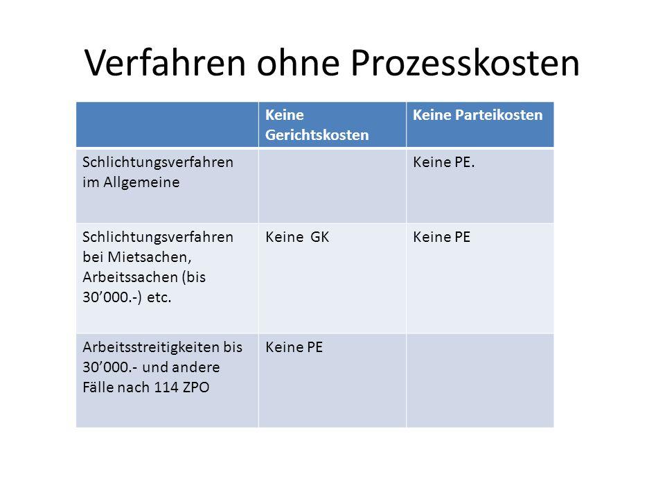Unentgeltliche Prozessführung Voraussetzungen 117 ZPO/29 Abs.