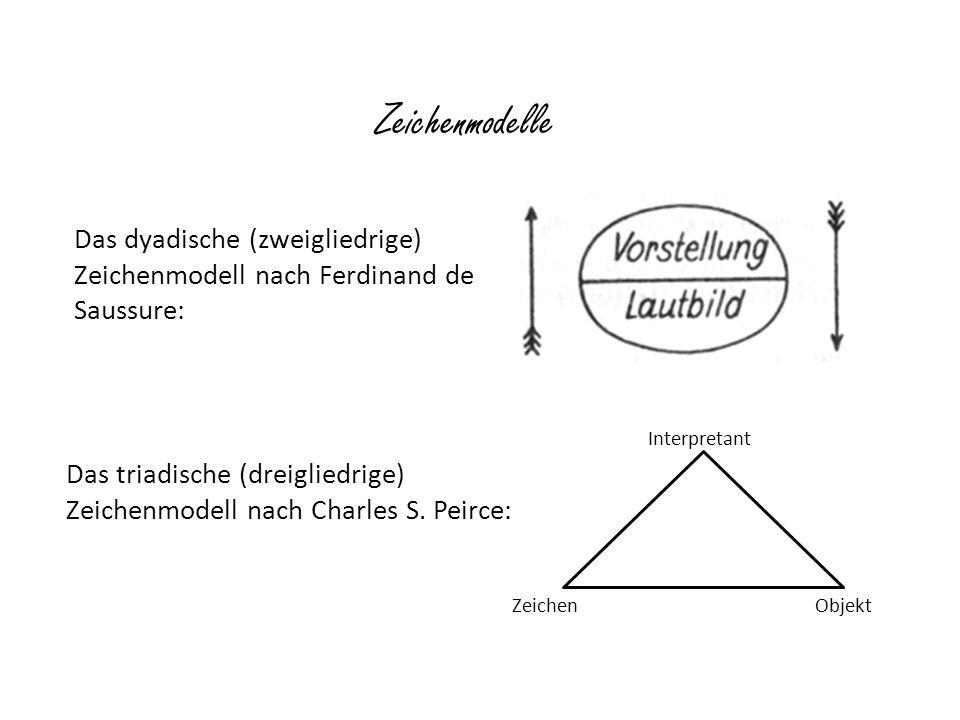 Das dyadische (zweigliedrige) Zeichenmodell nach Ferdinand de Saussure: Interpretant ObjektZeichen Das triadische (dreigliedrige) Zeichenmodell nach C
