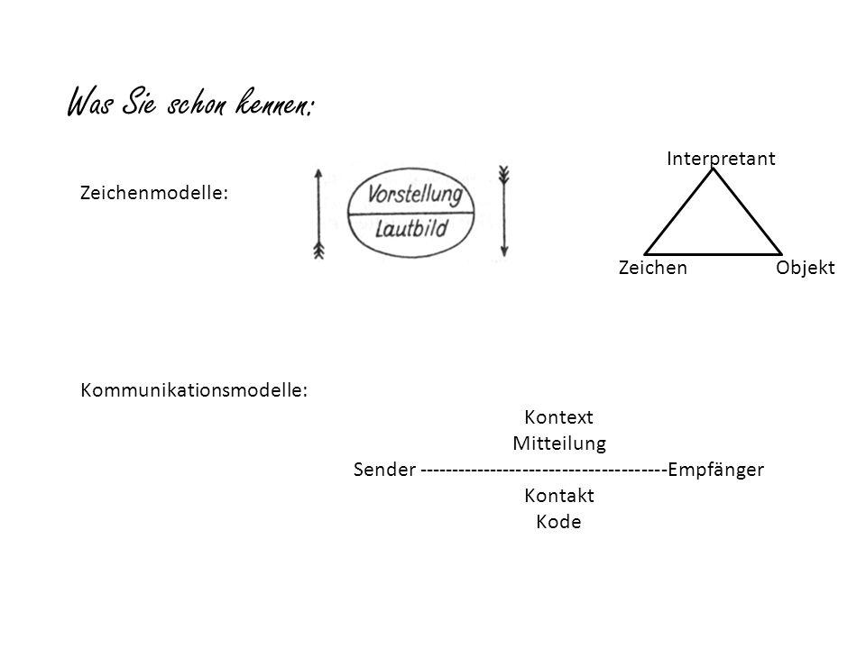 Was Sie schon kennen: ZeichenObjekt Interpretant Zeichenmodelle: Kommunikationsmodelle: Kontext Mitteilung Sender ------------------------------------