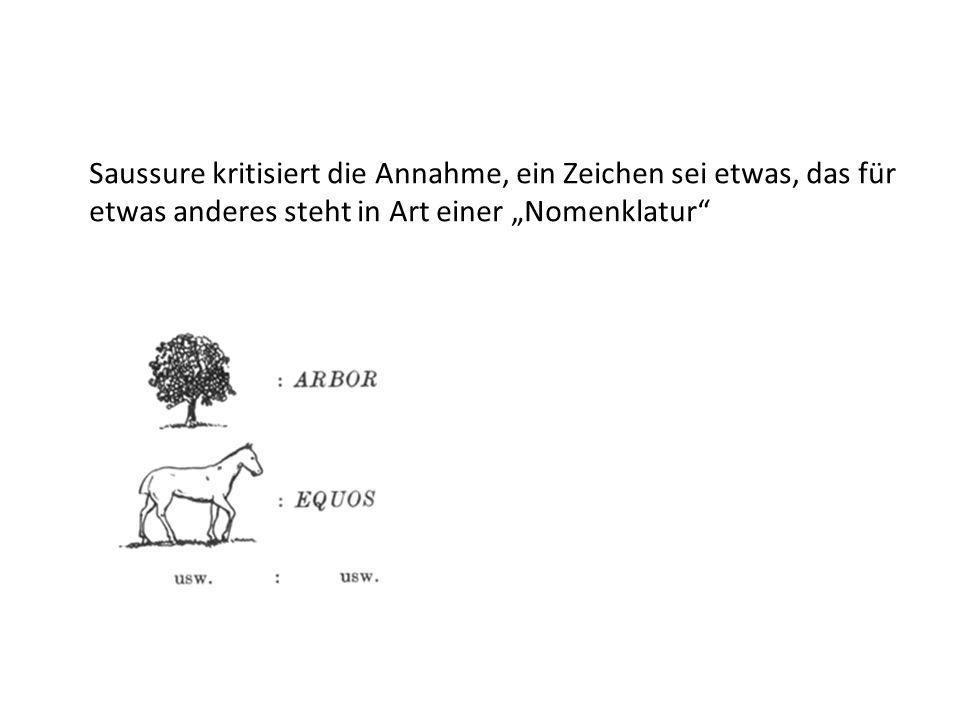Saussure kritisiert die Annahme, ein Zeichen sei etwas, das für etwas anderes steht in Art einer Nomenklatur