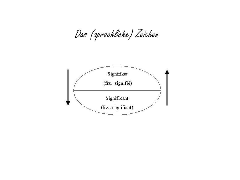 Das (sprachliche) Zeichen