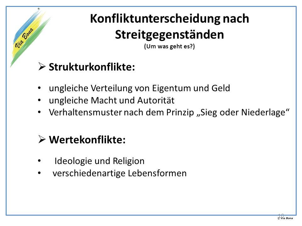 © Via Bona 10 Strukturkonflikte: ungleiche Verteilung von Eigentum und Geld ungleiche Macht und Autorität Verhaltensmuster nach dem Prinzip Sieg oder
