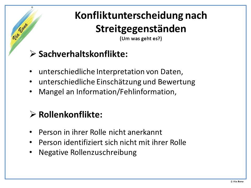 © Via Bona Sachverhaltskonflikte: unterschiedliche Interpretation von Daten, unterschiedliche Einschätzung und Bewertung Mangel an Information/Fehlinf