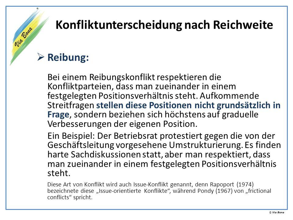 © Via Bona Reibung: Bei einem Reibungskonflikt respektieren die Konfliktparteien, dass man zueinander in einem festgelegten Positionsverhältnis steht.