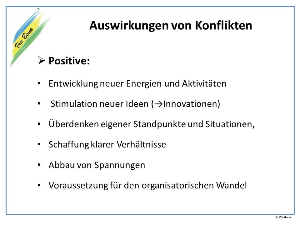 © Via Bona Auswirkungen von Konflikten Positive: Entwicklung neuer Energien und Aktivitäten Stimulation neuer Ideen (Innovationen) Überdenken eigener