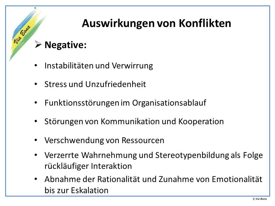 © Via Bona Auswirkungen von Konflikten Negative: Instabilitäten und Verwirrung Stress und Unzufriedenheit Funktionsstörungen im Organisationsablauf St