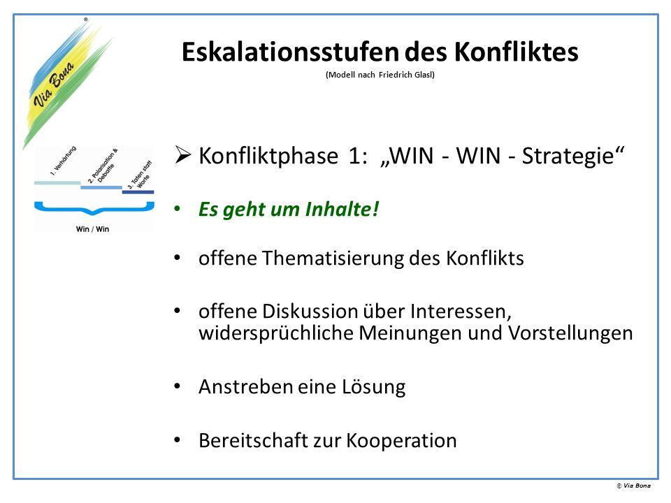 © Via Bona Konfliktphase 1: WIN - WIN - Strategie Es geht um Inhalte! offene Thematisierung des Konflikts offene Diskussion über Interessen, widersprü