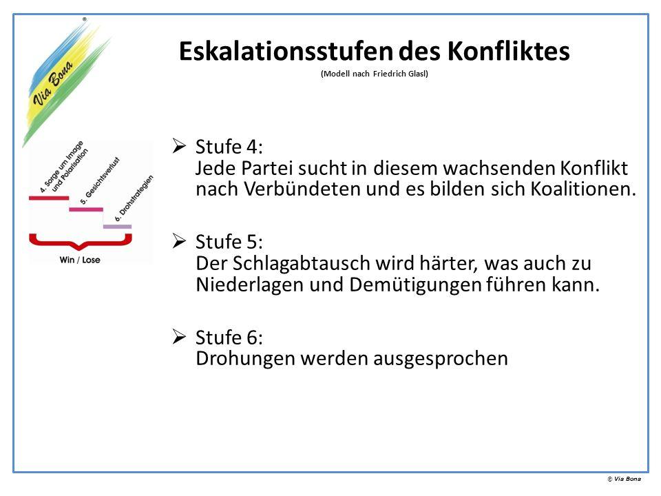 © Via Bona Stufe 4: Jede Partei sucht in diesem wachsenden Konflikt nach Verbündeten und es bilden sich Koalitionen. Stufe 5: Der Schlagabtausch wird