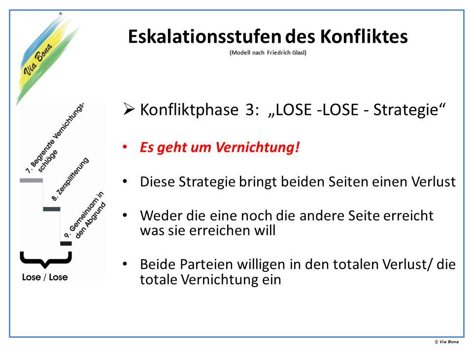 © Via Bona Konfliktphase 3: LOSE -LOSE - Strategie Es geht um Vernichtung! Diese Strategie bringt beiden Seiten einen Verlust Weder die eine noch die