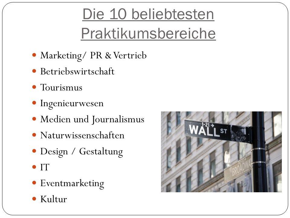 Die 10 beliebtesten Praktikumsbereiche Marketing/ PR & Vertrieb Betriebswirtschaft Tourismus Ingenieurwesen Medien und Journalismus Naturwissenschaften Design / Gestaltung IT Eventmarketing Kultur