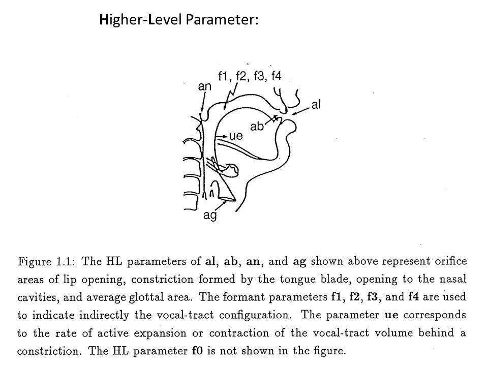 Parameter an Durch Ankopplung eines weiteren Resonators mit eigenen, vordefinierten Resonanzen, geht Energie an manchen Frequenzbereichen verloren (Antiformanten), teilweise kommen aber auch in bestimmten Frequenzbereichen Formanten hinzu Beides lässt sich in Abhängigkeit von der Größe der Velumöffnung berechnen, z.B.