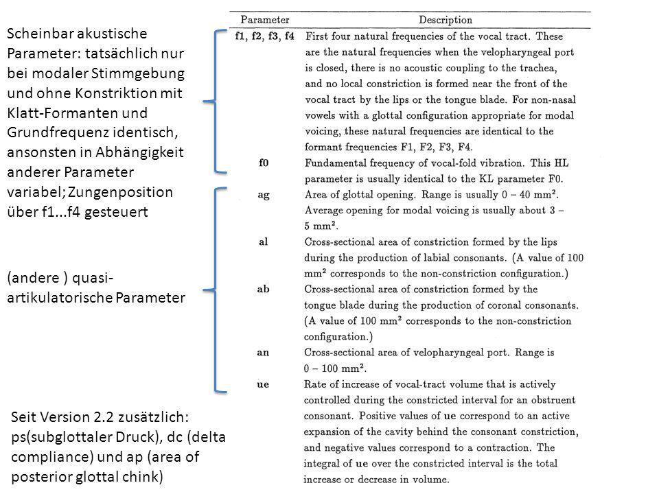Einfachster Fall: Vokale Default-Fall ist der Schwa: f1= 500 Hz =F1 f2=1500 Hz =F2 f3=2500 Hz =F3...